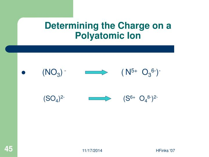 Determining the Charge on a Polyatomic Ion