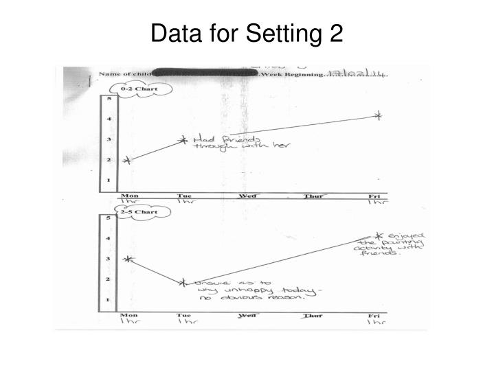 Data for Setting 2