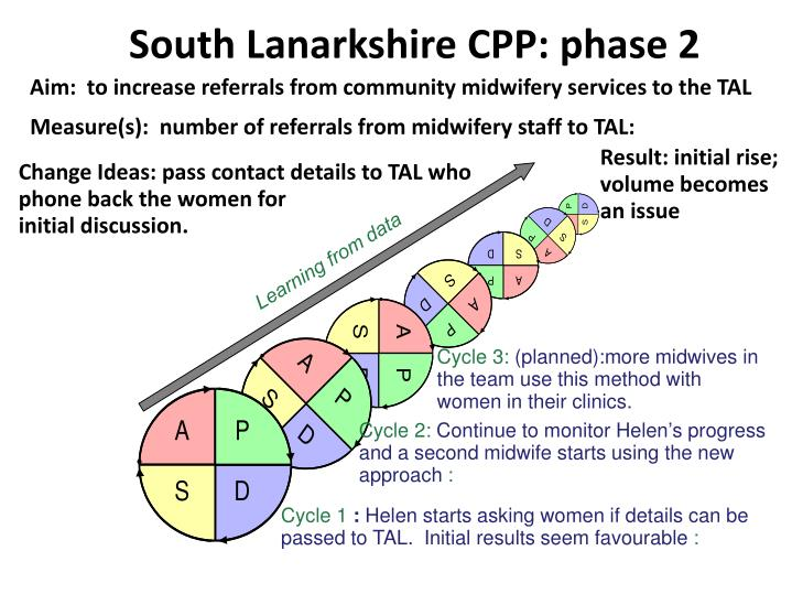 South Lanarkshire CPP: phase 2