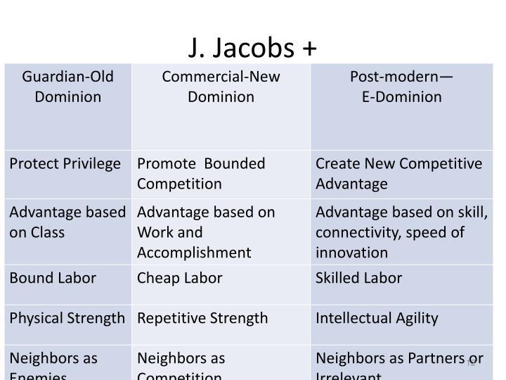 J. Jacobs +
