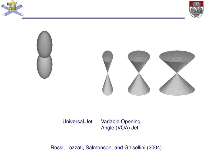 Universal Jet      Variable Opening