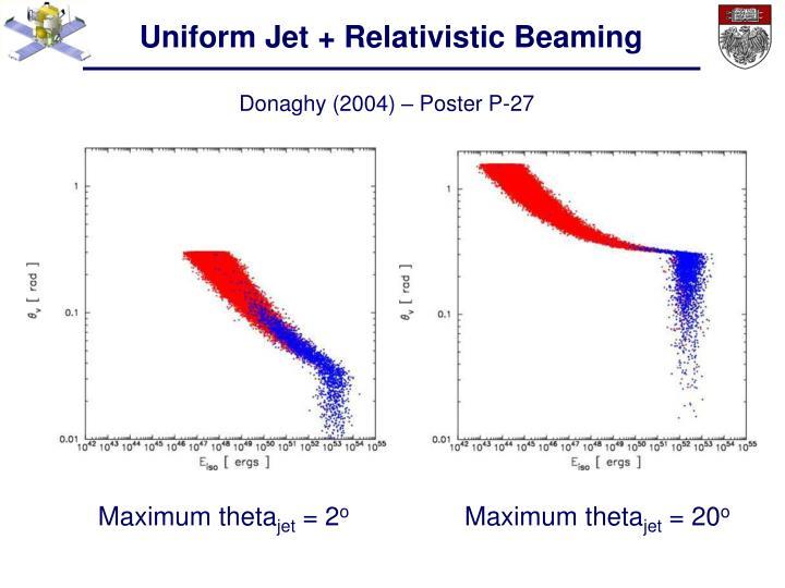 Uniform Jet + Relativistic Beaming