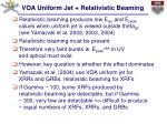 voa uniform jet relativistic beaming