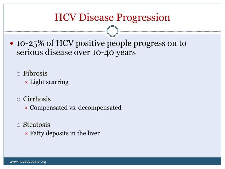HCV Disease Progression