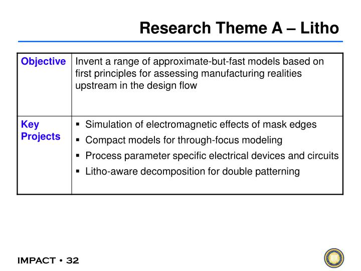 Research Theme A – Litho