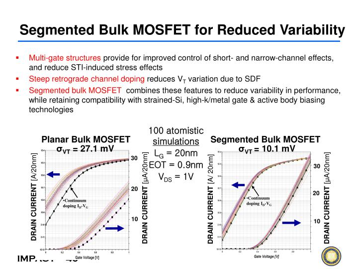 Segmented Bulk MOSFET for Reduced Variability