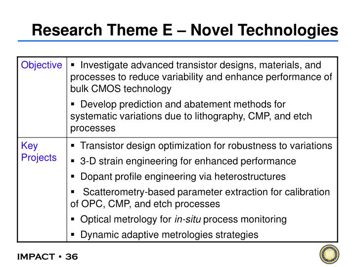 Research Theme E – Novel Technologies