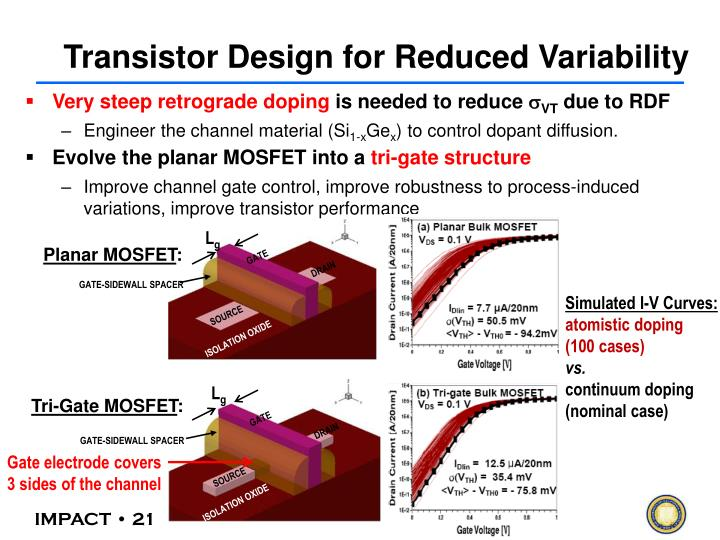 Transistor Design for Reduced Variability
