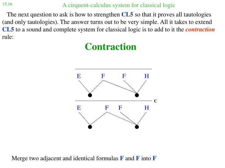 A cirquent-calculus system for classical logic