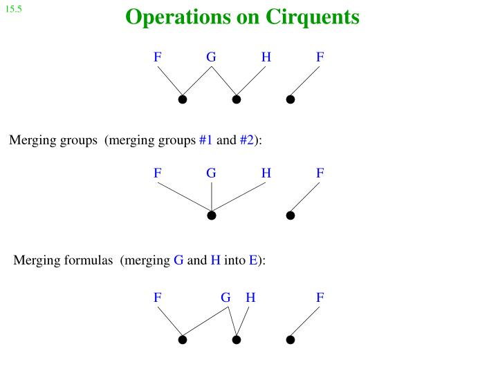 Operations on Cirquents