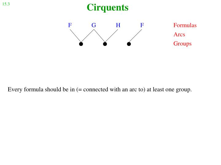 Cirquents