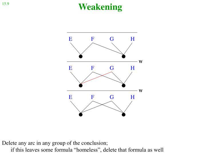 Weakening