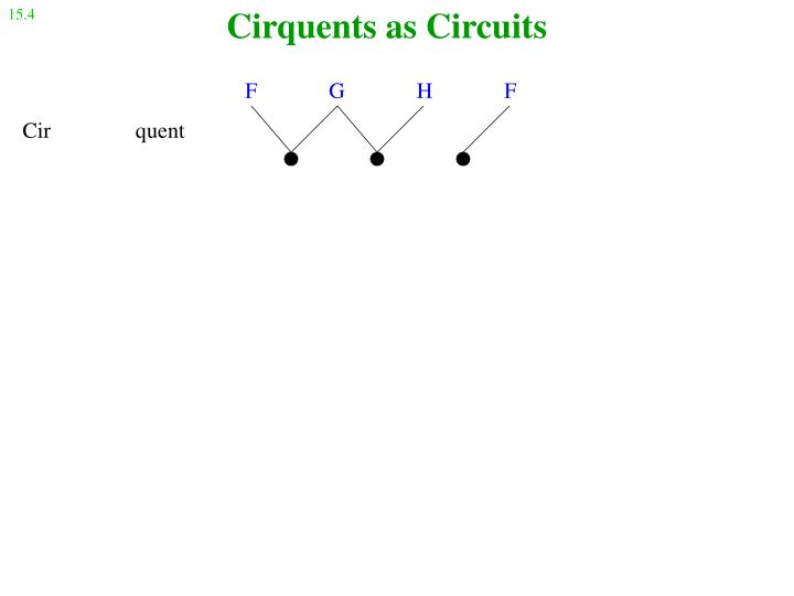 Cirquents as Circuits