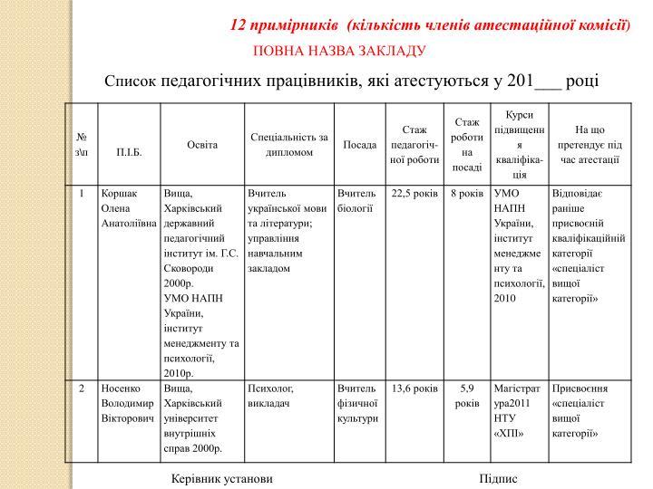 12 примірників  (кількість членів атестаційної комісії