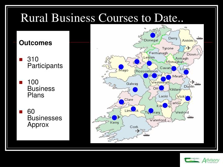 Rural Business Courses to Date..
