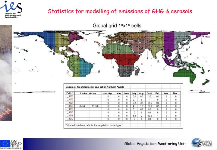 Global grid 1
