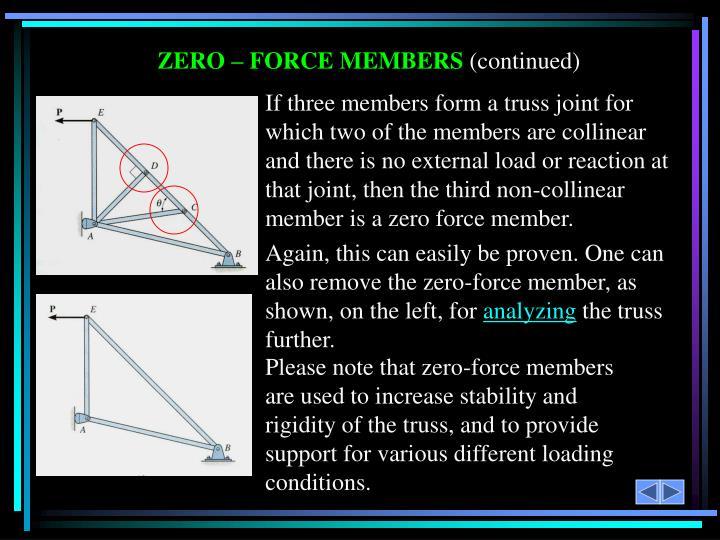 ZERO – FORCE MEMBERS