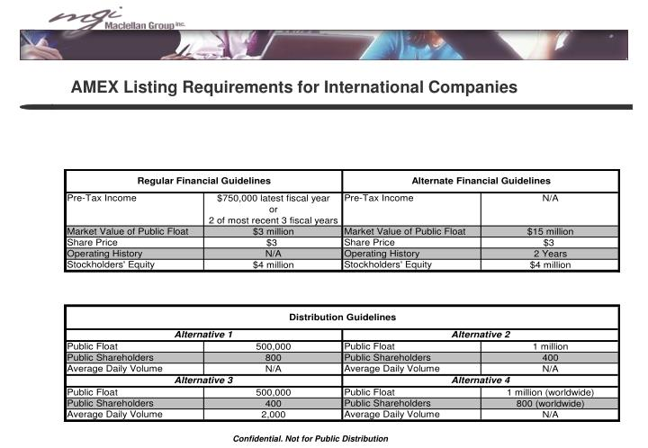 AMEX Listing Requirements for International Companies