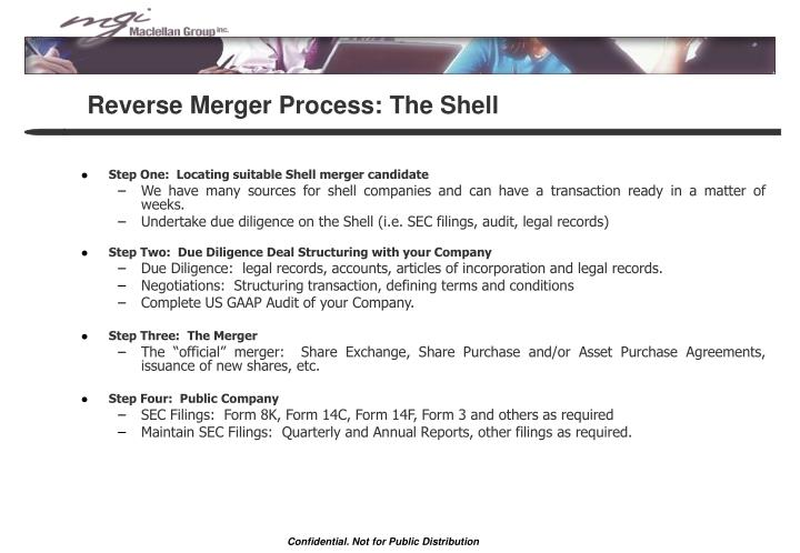 Reverse Merger Process: The Shell