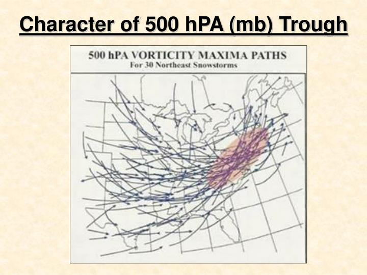 Character of 500 hPA (mb) Trough