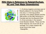 rdu data in reference to raleigh durham nc and their major snowstorms1