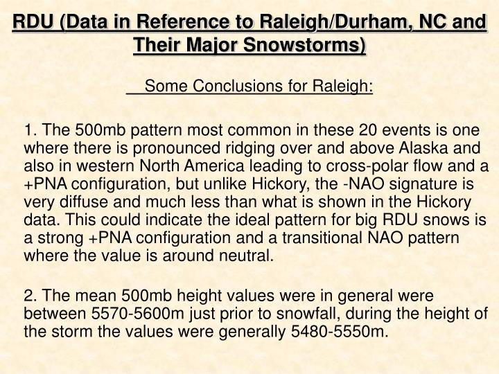 RDU (Data in Reference to Raleigh/Durham, NC and Their Major Snowstorms)