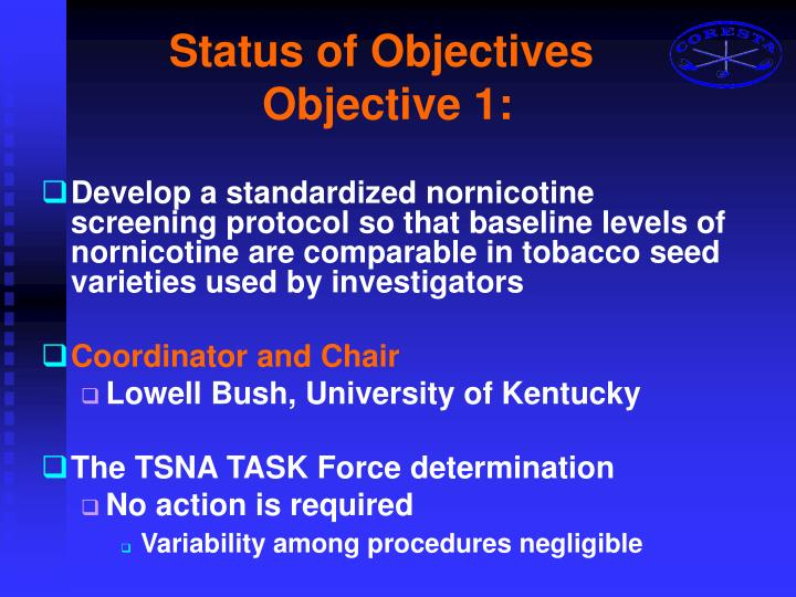 Status of Objectives