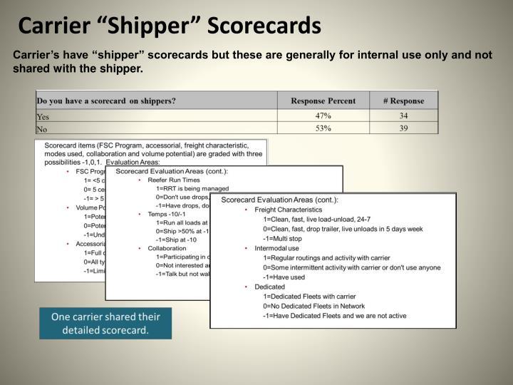 "Carrier ""Shipper"" Scorecards"