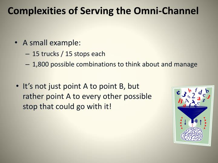 Complexities of Serving the Omni-Channel
