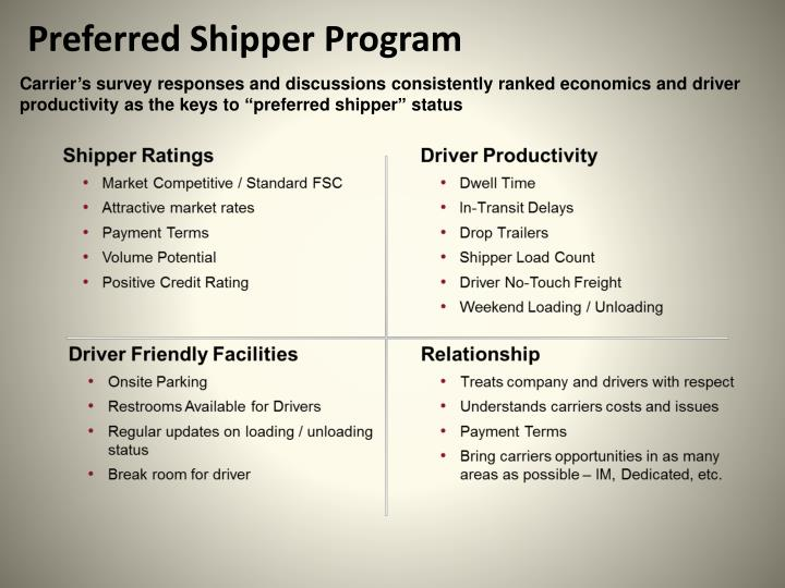 Preferred Shipper Program