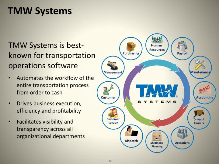 TMW Systems is best-known for transportation operations software