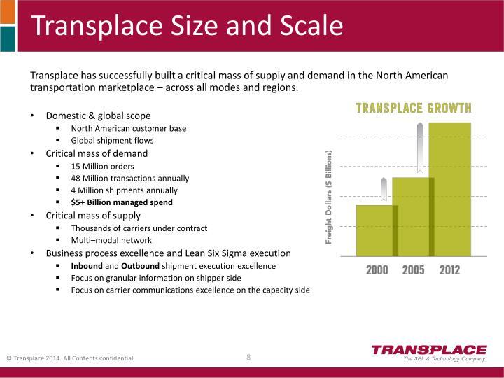 Transplace Size