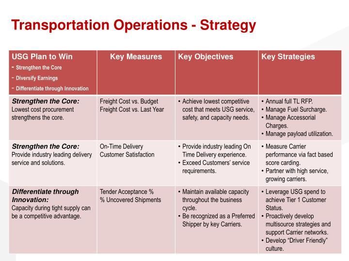 Transportation Operations - Strategy