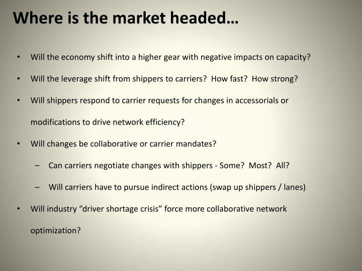 Where is the market headed…