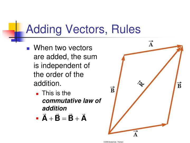 Adding Vectors, Rules