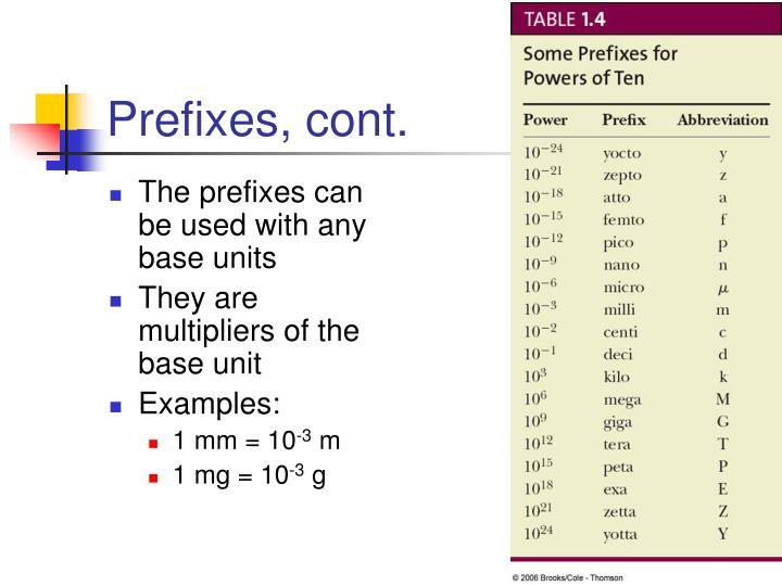 Prefixes, cont.