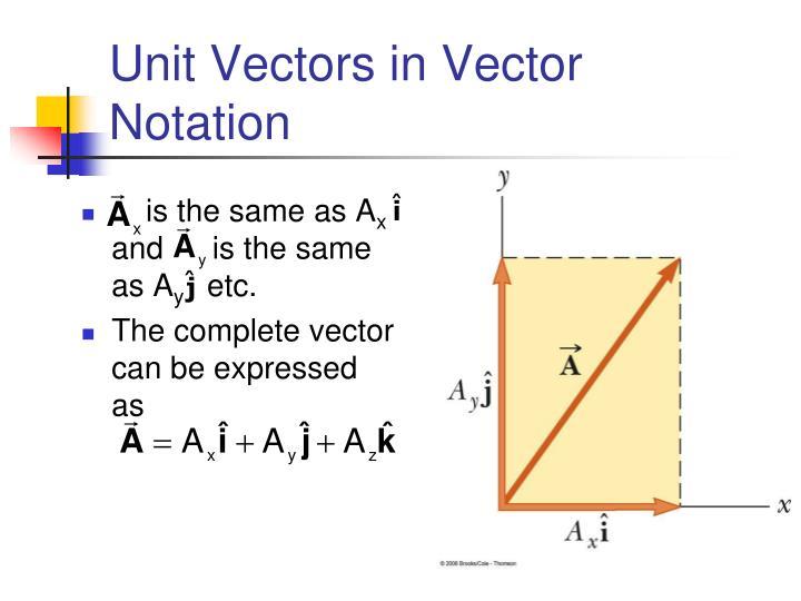 Unit Vectors in Vector Notation