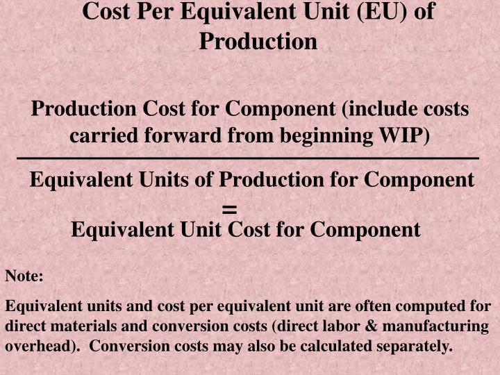 Cost Per Equivalent Unit (EU) of Production