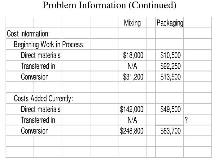 Problem Information (Continued)