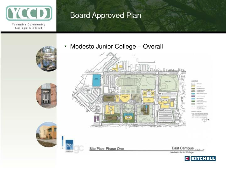 Board Approved Plan