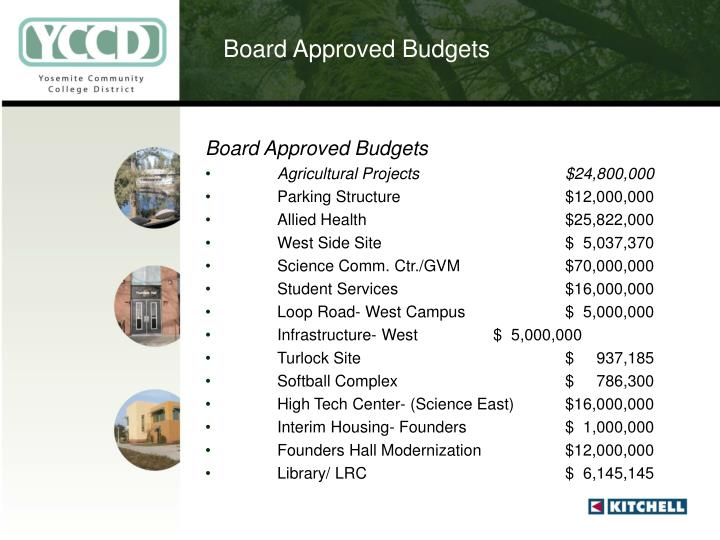 Board Approved Budgets