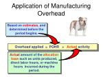 application of manufacturing overhead