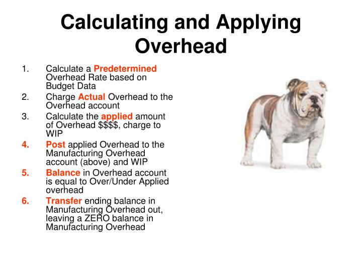 Calculating and Applying Overhead