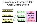 sequence of events in a job order costing system1