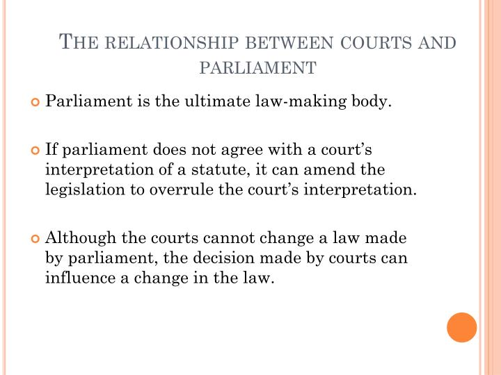 The relationship between courts and parliament