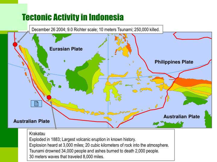 Tectonic Activity in Indonesia