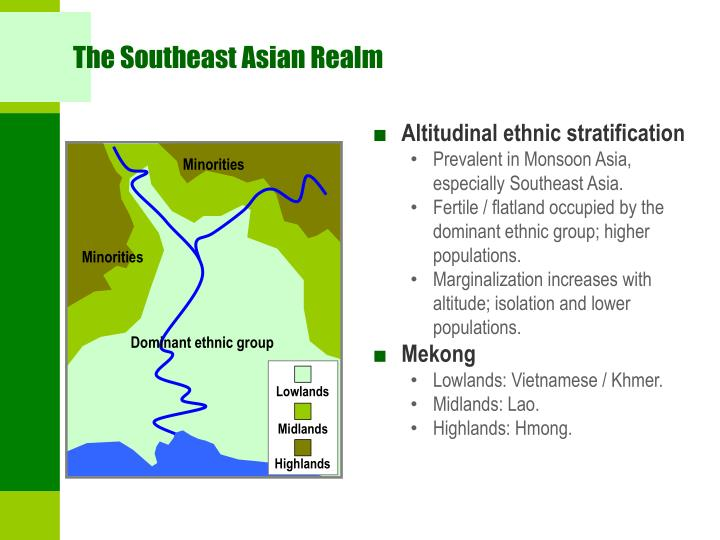 The Southeast Asian Realm