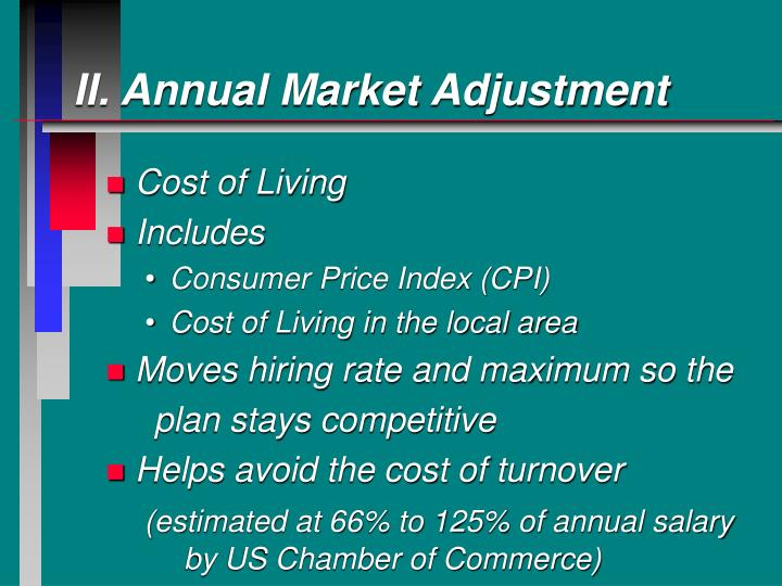 II. Annual Market Adjustment
