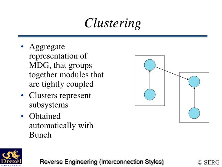 Aggregate representation of MDG, that groups together modules that are tightly coupled