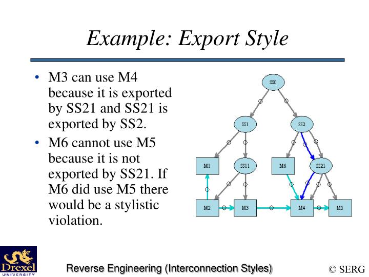 M3 can use M4 because it is exported by SS21 and SS21 is exported by SS2.